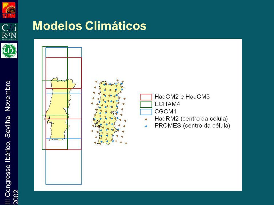 Modelos Climáticos
