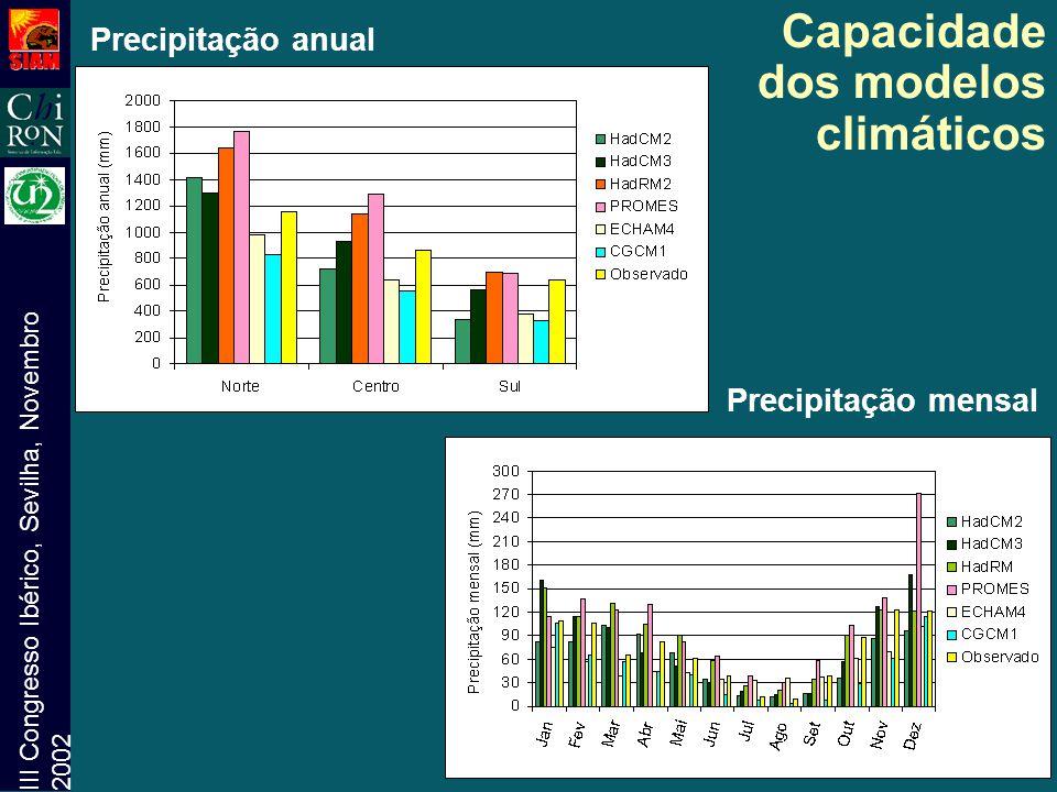 Capacidade dos modelos climáticos