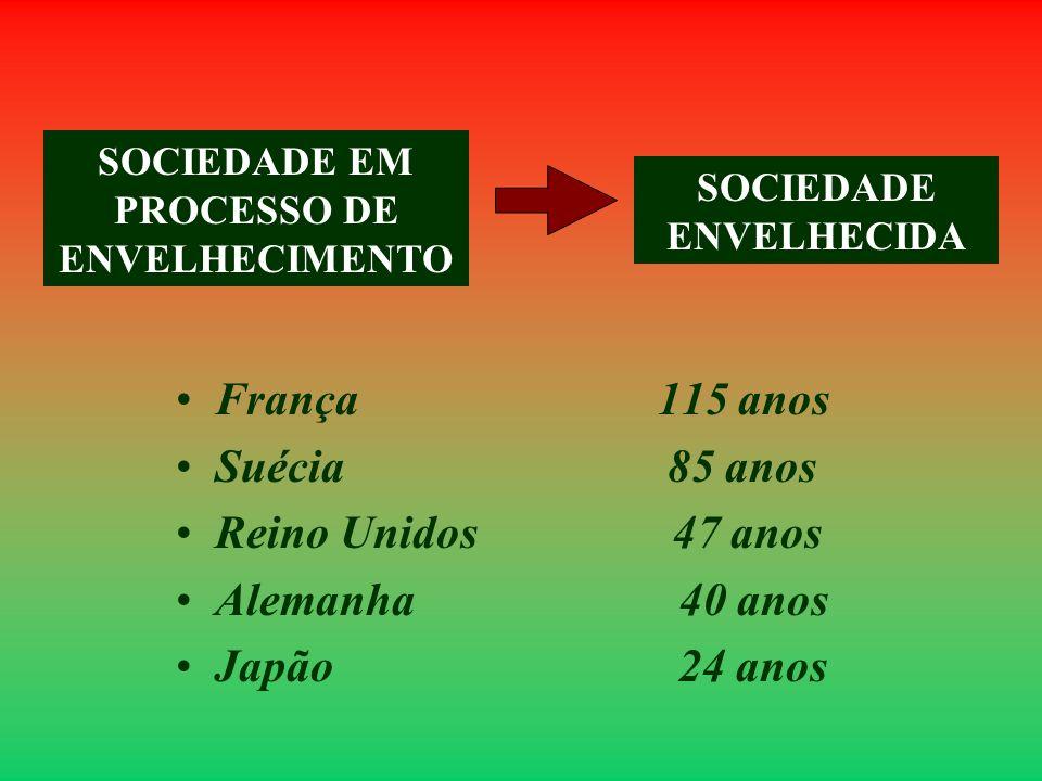 SOCIEDADE EM PROCESSO DE ENVELHECIMENTO SOCIEDADE ENVELHECIDA
