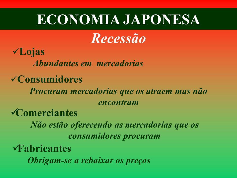 ECONOMIA JAPONESA Recessão