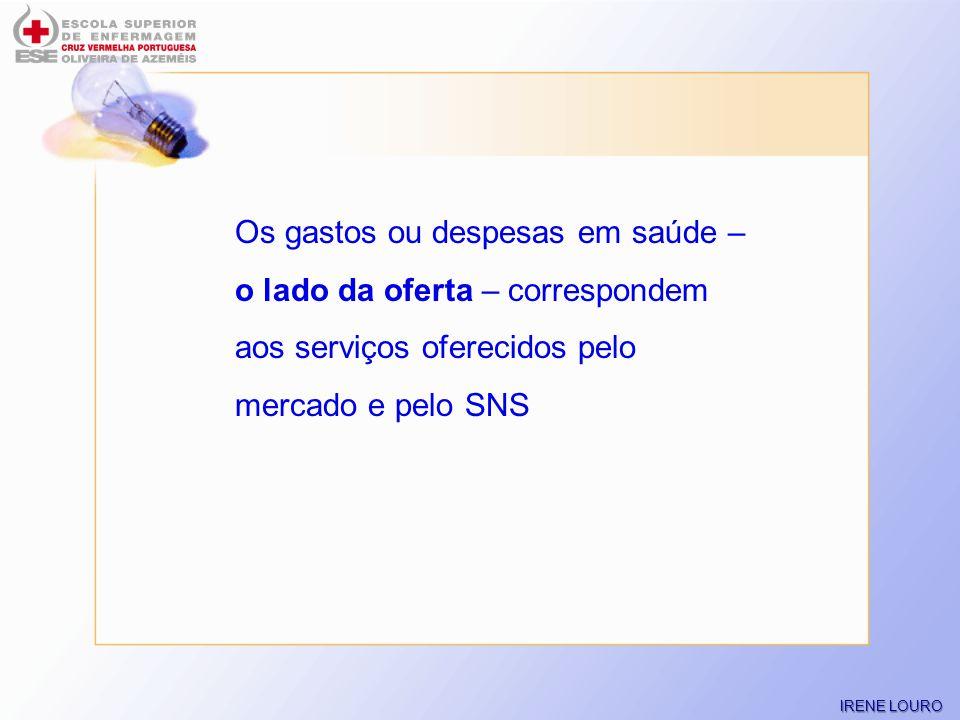 Os gastos ou despesas em saúde – o lado da oferta – correspondem aos serviços oferecidos pelo mercado e pelo SNS