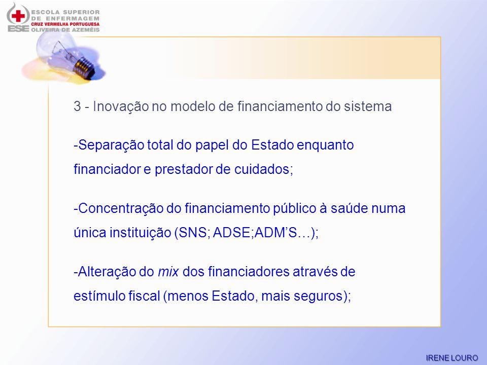 3 - Inovação no modelo de financiamento do sistema