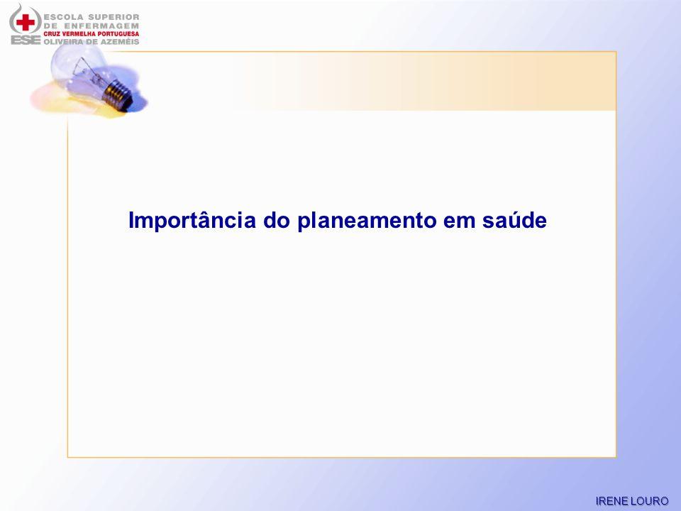 Importância do planeamento em saúde