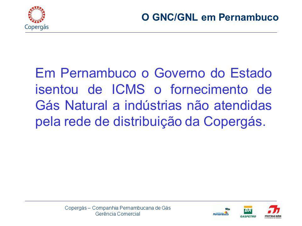 O GNC/GNL em Pernambuco