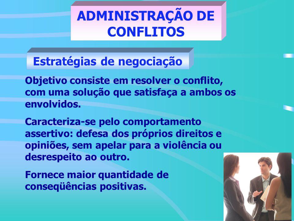 ADMINISTRAÇÃO DE CONFLITOS Estratégias de negociação