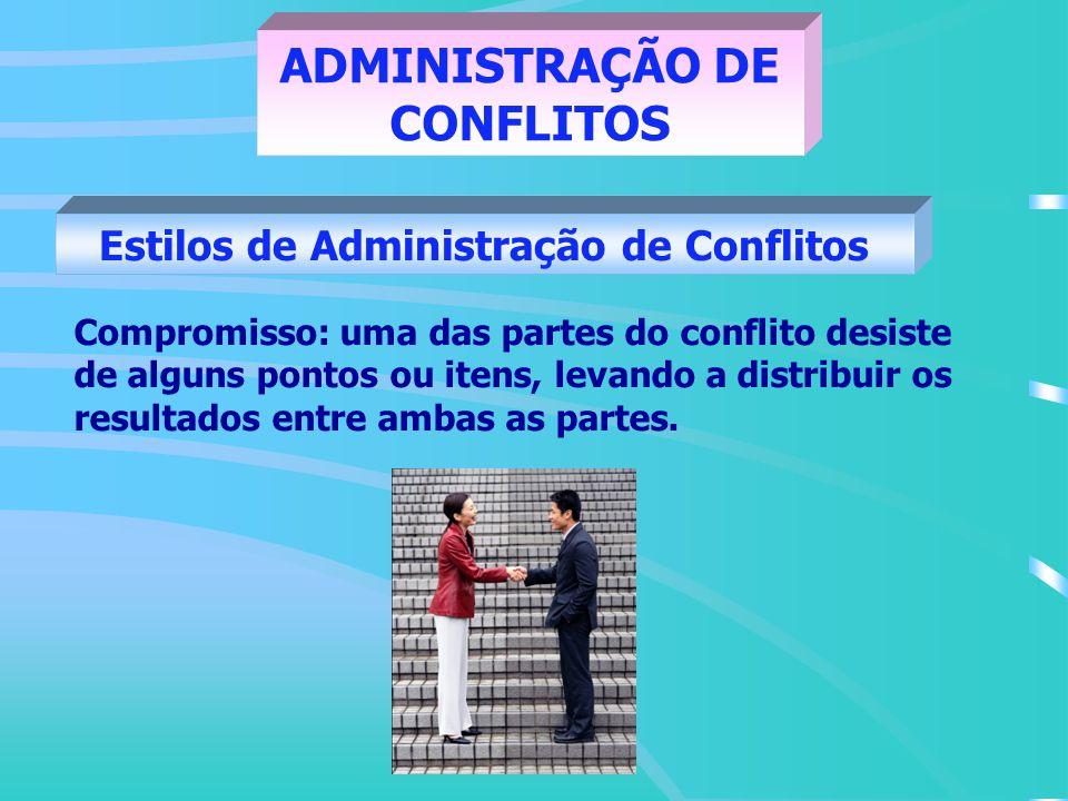 ADMINISTRAÇÃO DE CONFLITOS Estilos de Administração de Conflitos