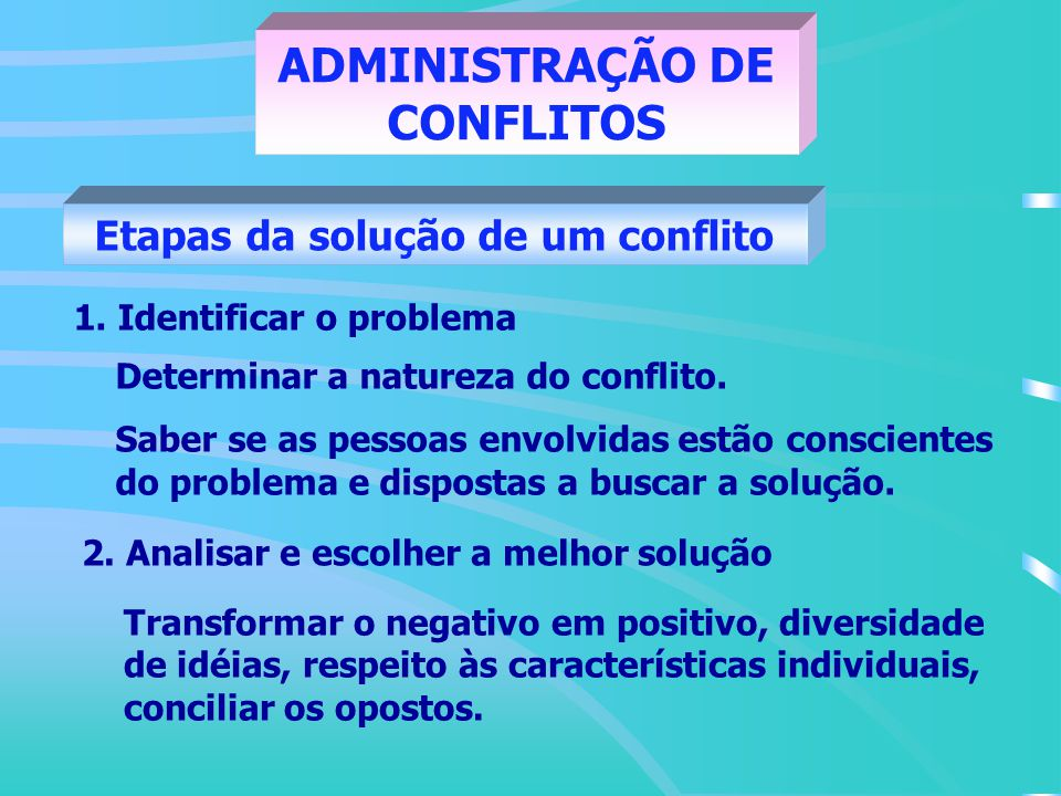 ADMINISTRAÇÃO DE CONFLITOS Etapas da solução de um conflito