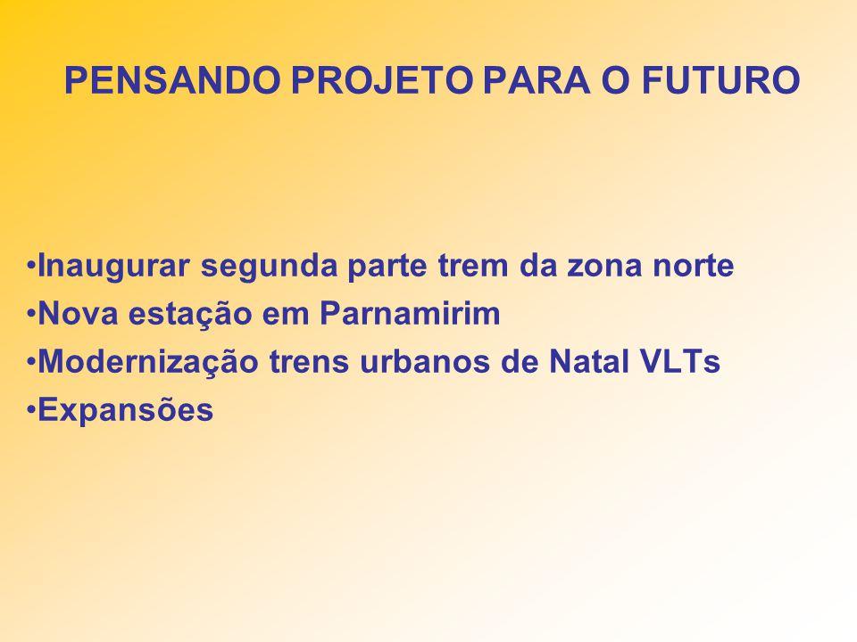 PENSANDO PROJETO PARA O FUTURO