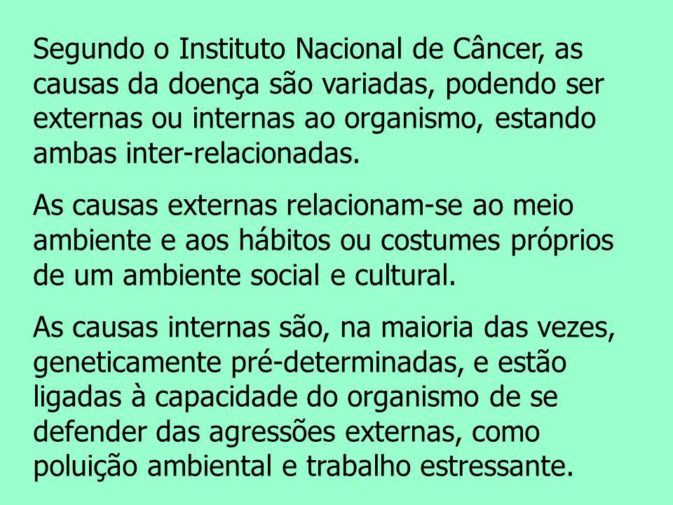 Segundo o Instituto Nacional de Câncer, as causas da doença são variadas, podendo ser externas ou internas ao organismo, estando ambas inter-relacionadas.