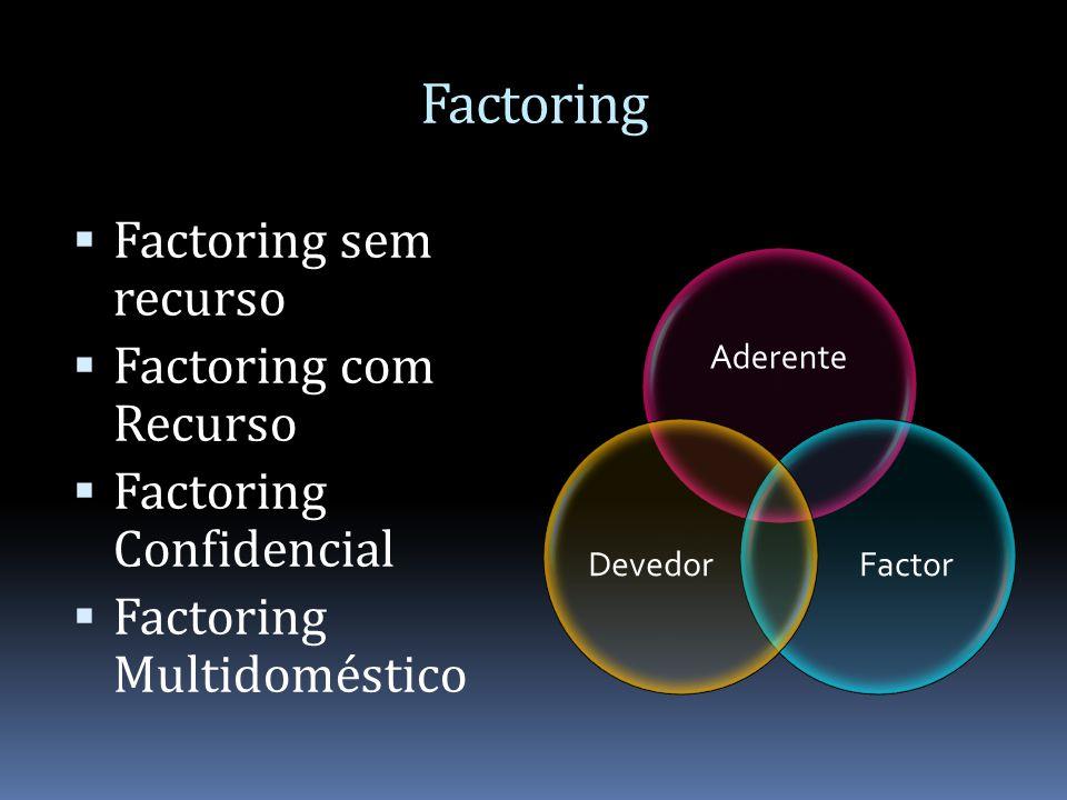 Factoring Factoring sem recurso Factoring com Recurso