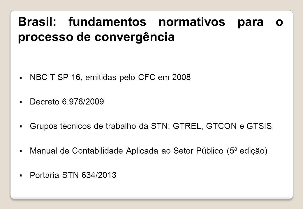 Brasil: fundamentos normativos para o processo de convergência