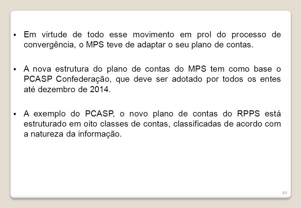 Em virtude de todo esse movimento em prol do processo de convergência, o MPS teve de adaptar o seu plano de contas.