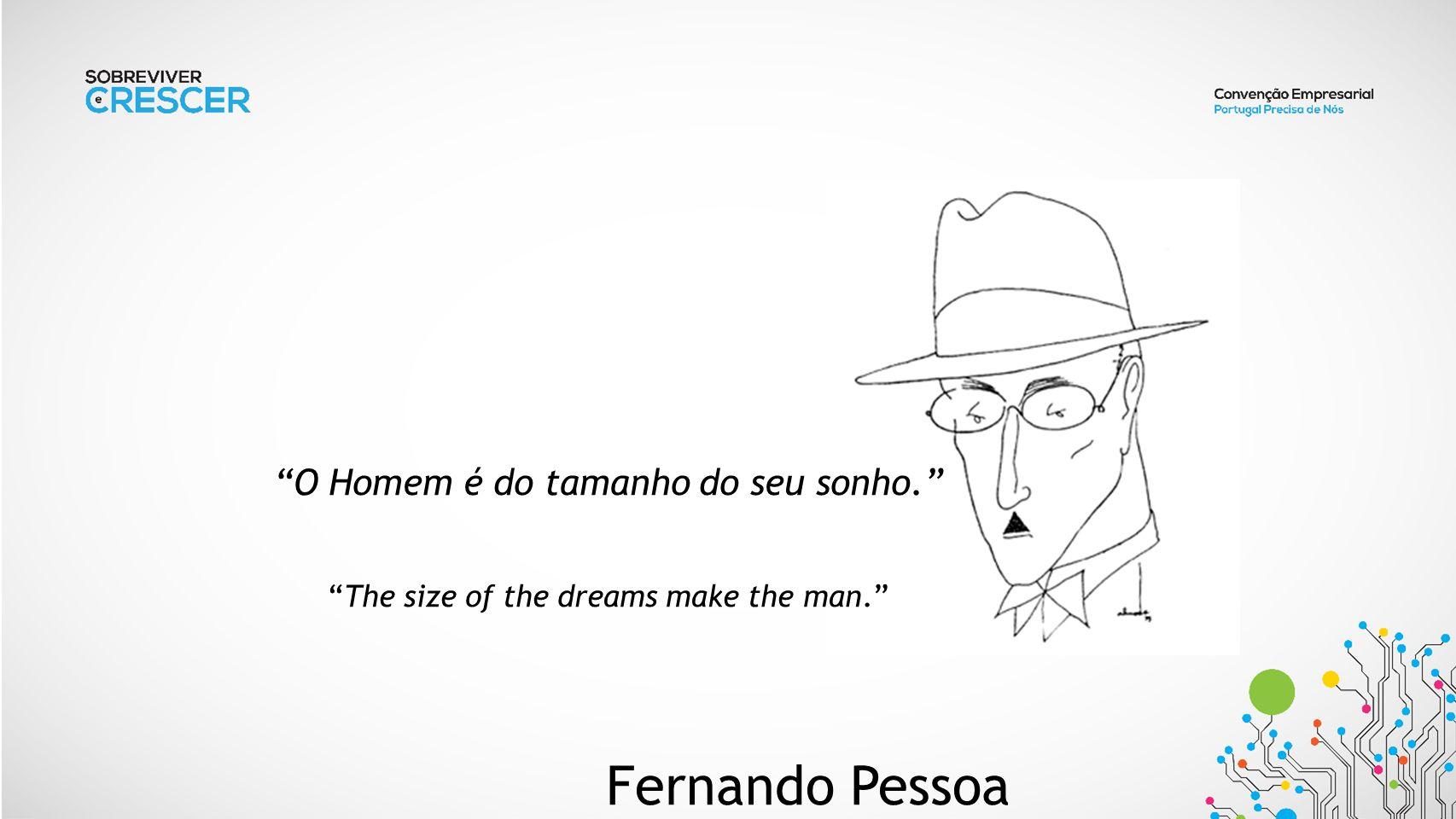 Fernando Pessoa O Homem é do tamanho do seu sonho.