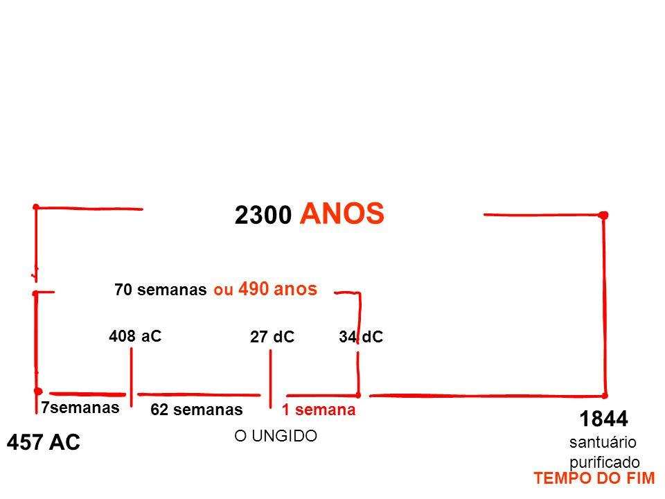 2300 ANOS 457 AC 70 semanas ou 490 anos 408 aC 27 dC 34 dC 7semanas