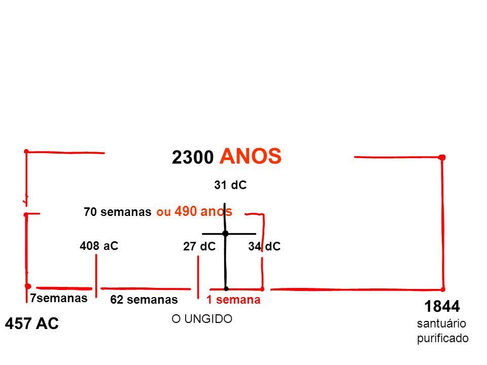 2300 ANOS 457 AC 31 dC 70 semanas ou 490 anos 408 aC 27 dC 34 dC