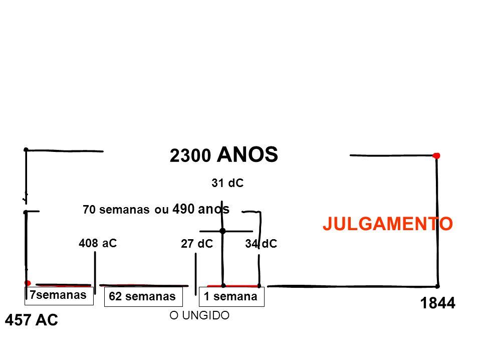 2300 ANOS JULGAMENTO 1844 457 AC 31 dC 70 semanas ou 490 anos 408 aC