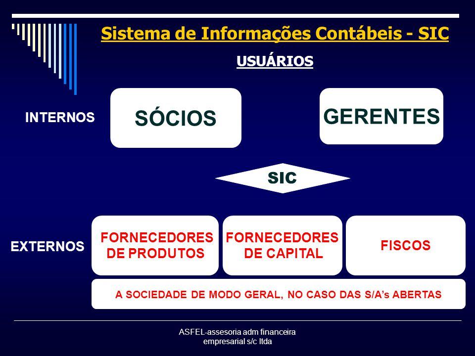 SÓCIOS GERENTES Sistema de Informações Contábeis - SIC SIC USUÁRIOS