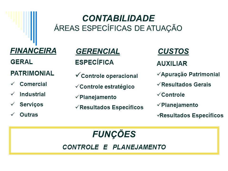CONTROLE E PLANEJAMENTO