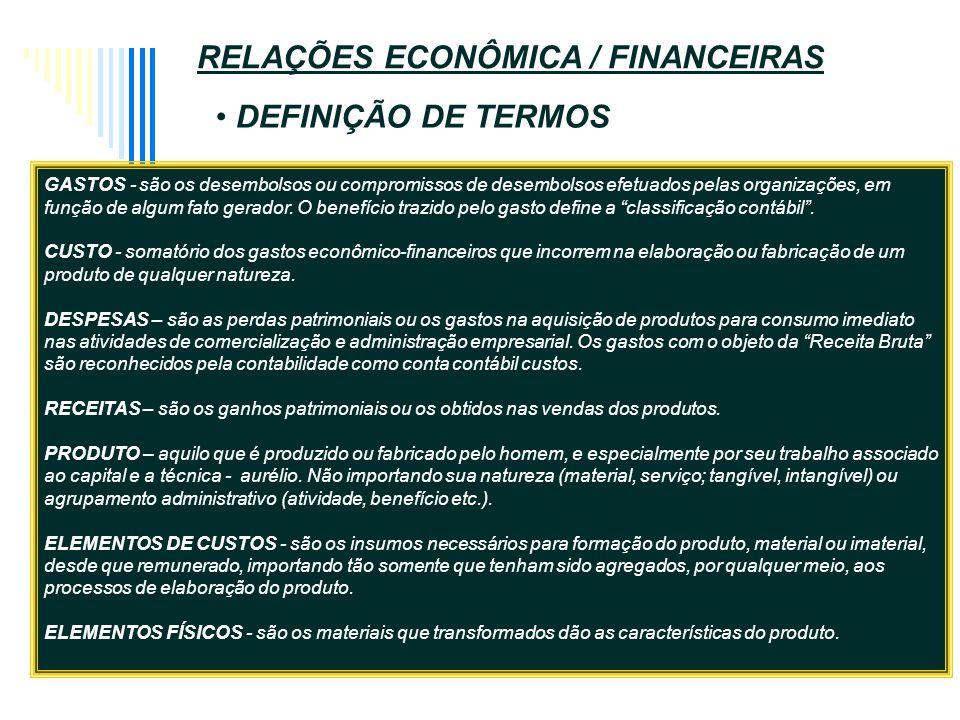 RELAÇÕES ECONÔMICA / FINANCEIRAS