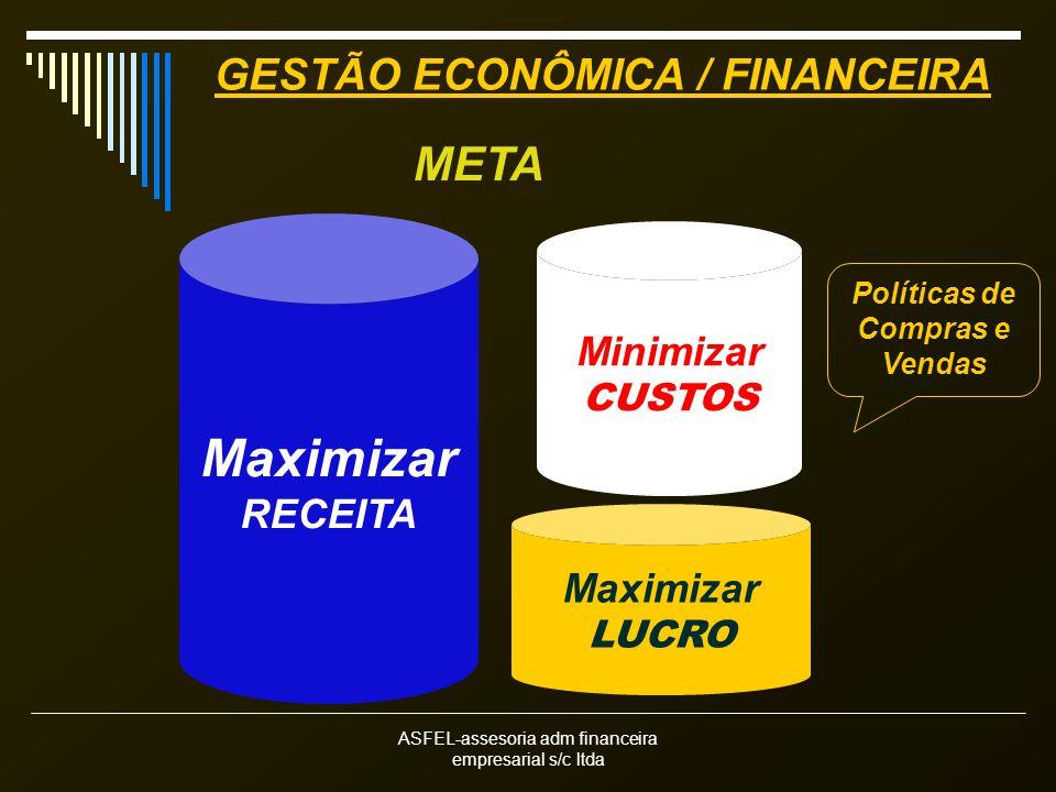 GESTÃO ECONÔMICA / FINANCEIRA Políticas de Compras e Vendas