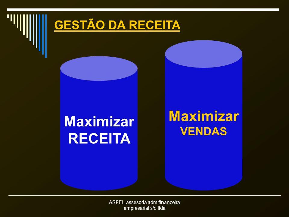 ASFEL-assesoria adm financeira empresarial s/c ltda