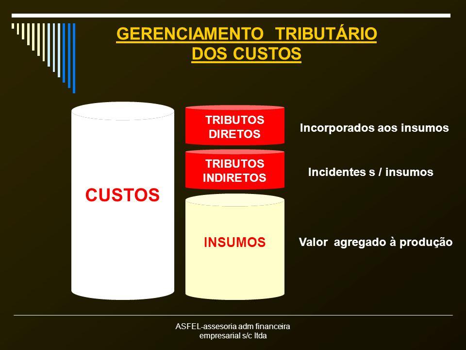 CUSTOS GERENCIAMENTO TRIBUTÁRIO DOS CUSTOS INSUMOS TRIBUTOS DIRETOS