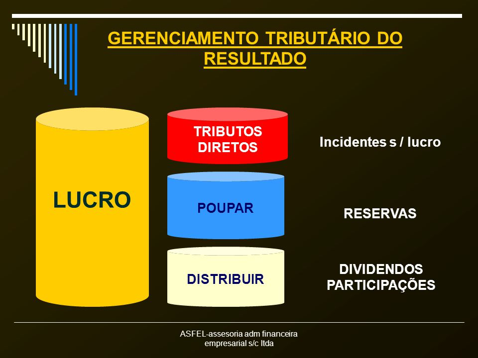 GERENCIAMENTO TRIBUTÁRIO DO RESULTADO