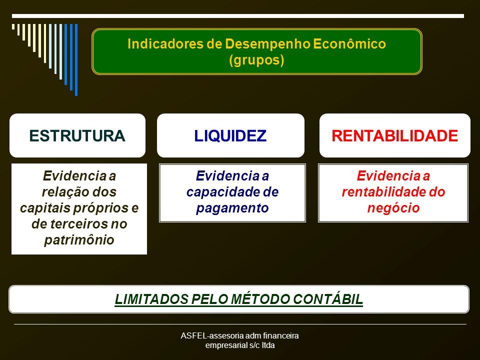 ESTRUTURA LIQUIDEZ RENTABILIDADE