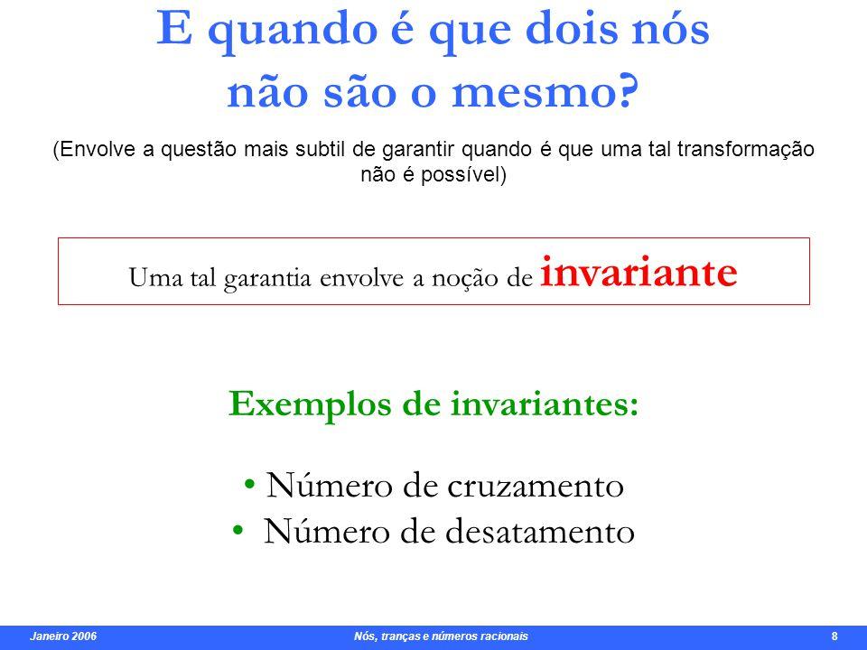 Janeiro 2006 Nós, tranças e números racionais 8