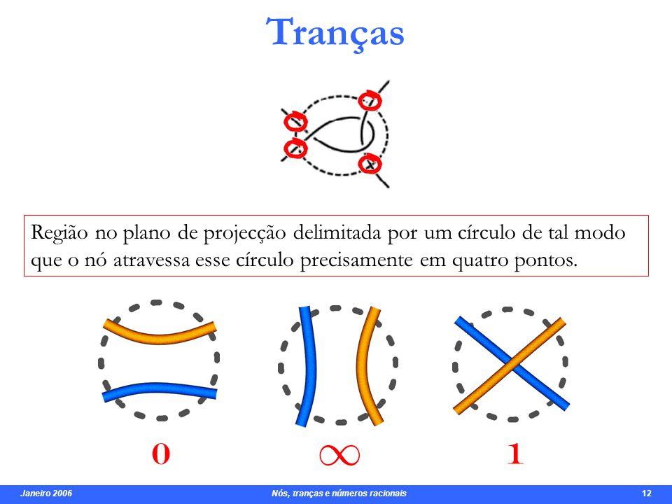 Janeiro 2006 Nós, tranças e números racionais 12