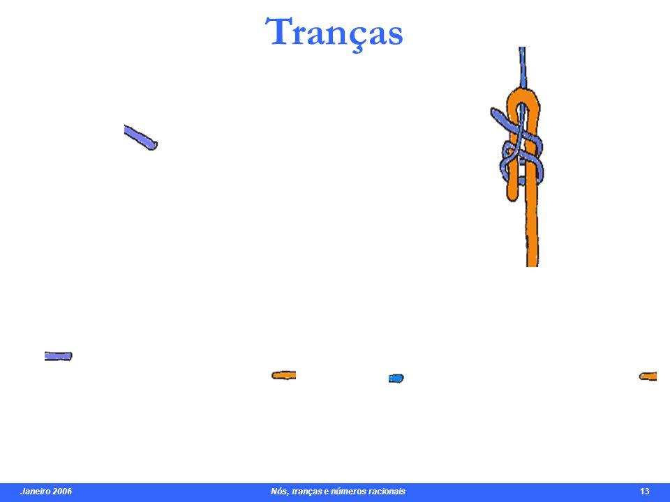 Janeiro 2006 Nós, tranças e números racionais 13