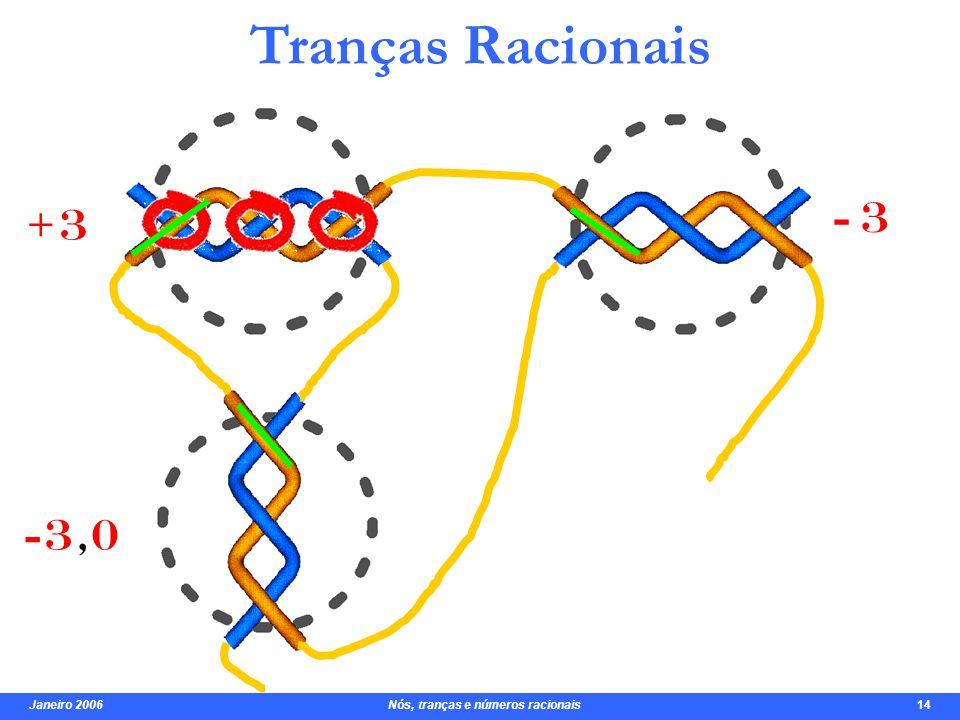 Janeiro 2006 Nós, tranças e números racionais 14