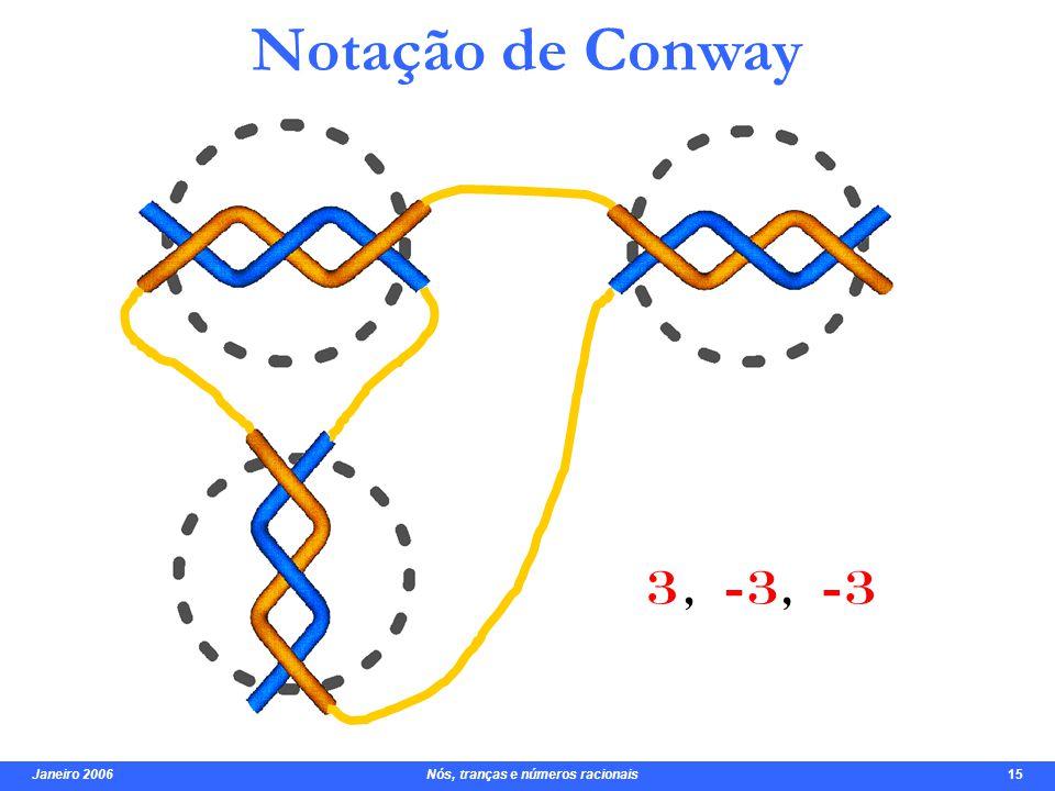 Janeiro 2006 Nós, tranças e números racionais 15
