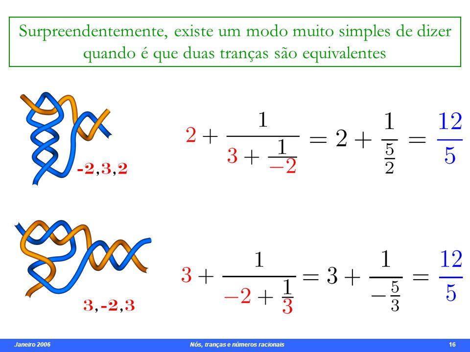 Janeiro 2006 Nós, tranças e números racionais 16