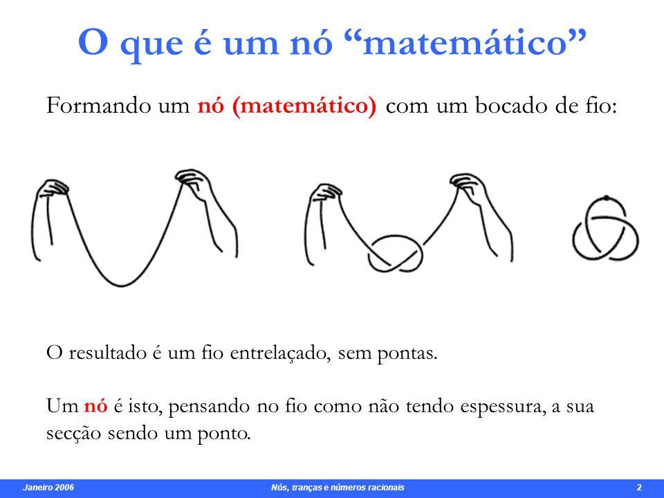 O que é um nó matemático