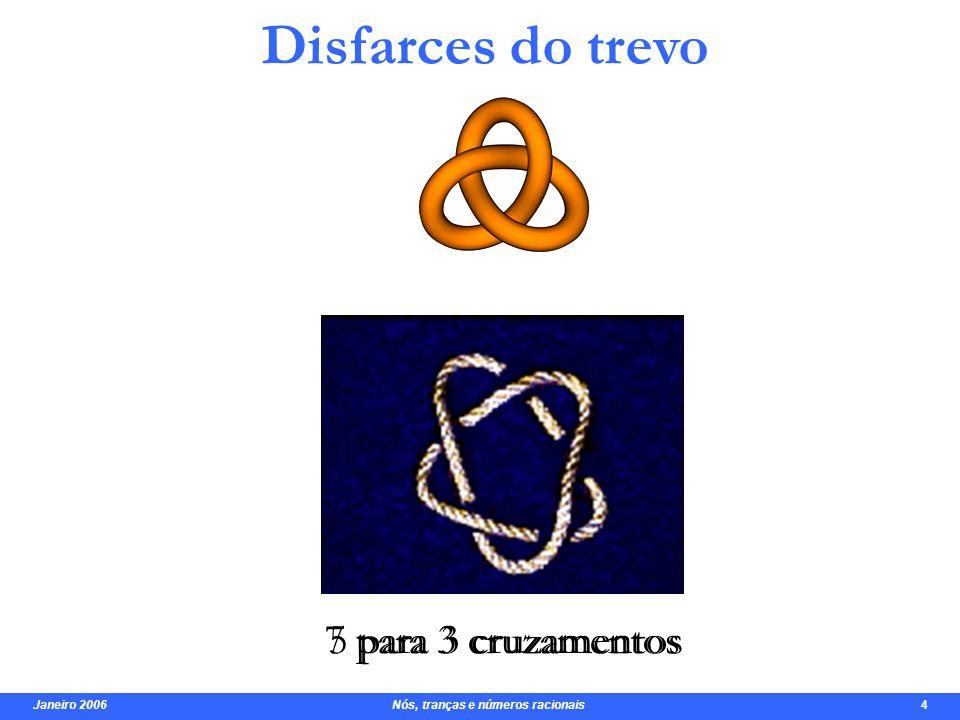 Janeiro 2006 Nós, tranças e números racionais 4