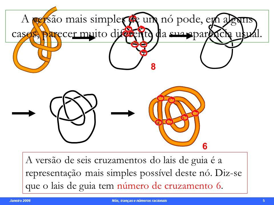 Janeiro 2006 Nós, tranças e números racionais 5