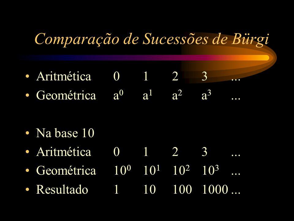 Comparação de Sucessões de Bürgi