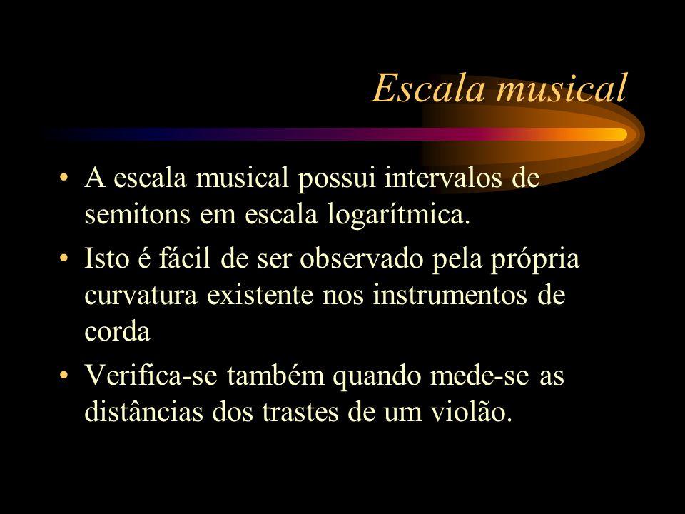 Escala musical A escala musical possui intervalos de semitons em escala logarítmica.