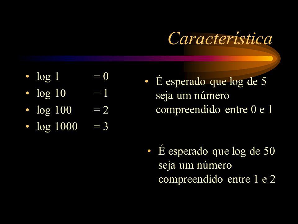 Característica log 1 log 10 log 100 log 1000 = 0 = 1 = 2 = 3