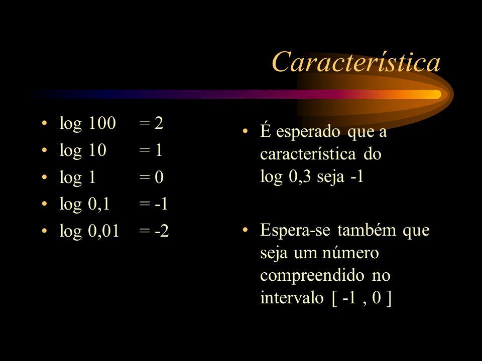 Característica log 100 log 10 log 1 log 0,1 log 0,01 = 2 = 1 = 0 = -1