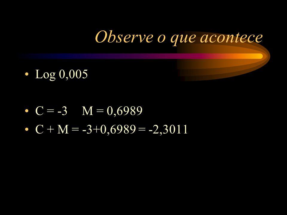 Observe o que acontece Log 0,005 C = -3 M = 0,6989