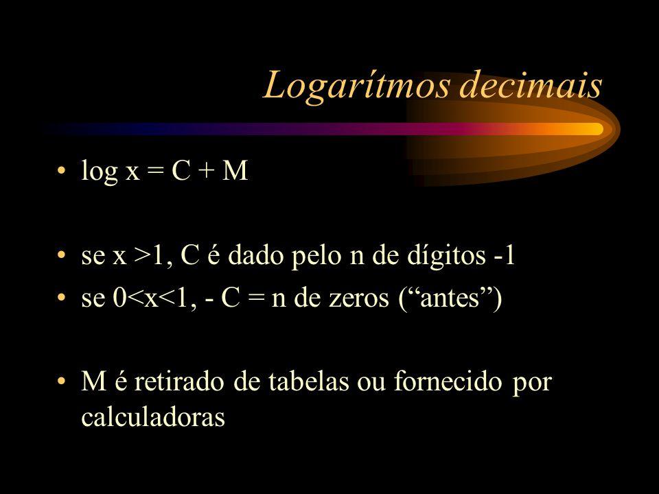 Logarítmos decimais log x = C + M