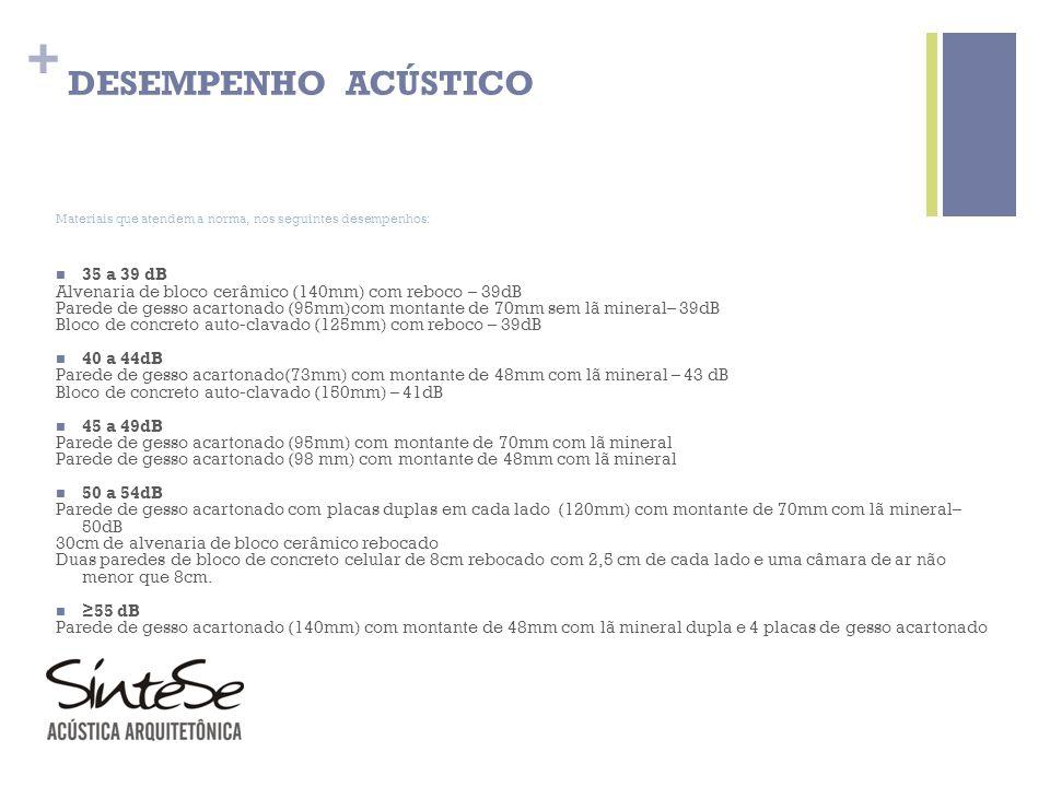 DESEMPENHO ACÚSTICO 35 a 39 dB