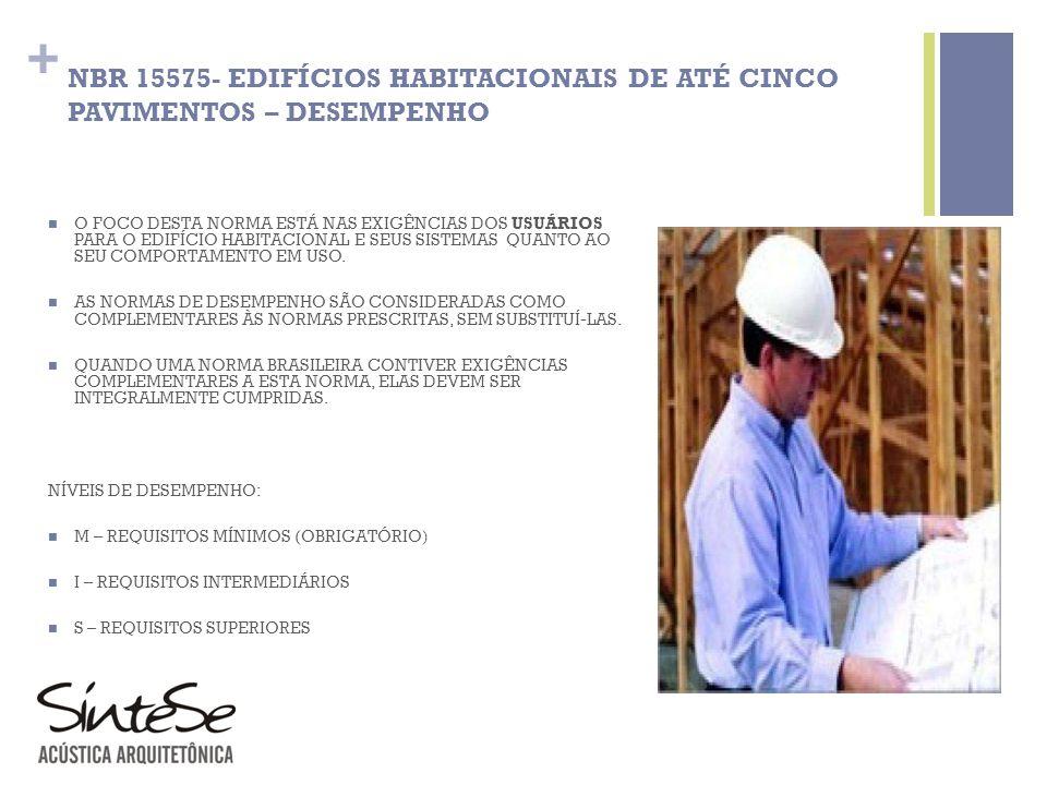 NBR 15575- EDIFÍCIOS HABITACIONAIS DE ATÉ CINCO PAVIMENTOS – DESEMPENHO