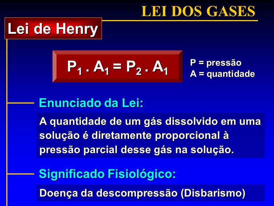 LEI DOS GASES Lei de Henry P1 . A1 = P2 . A1 Enunciado da Lei: