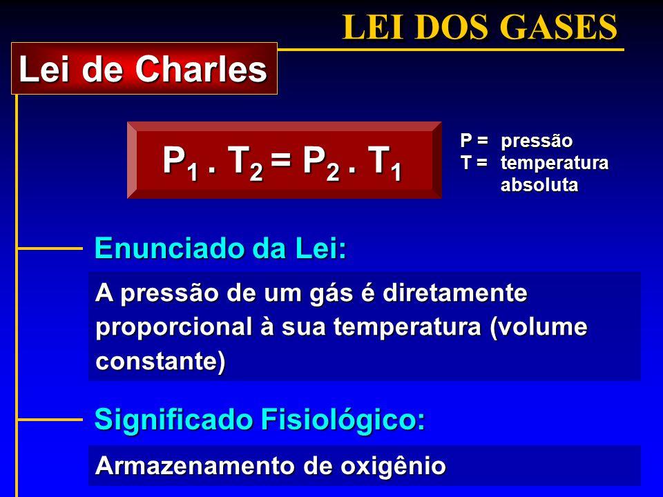 LEI DOS GASES Lei de Charles P1 . T2 = P2 . T1 Enunciado da Lei: