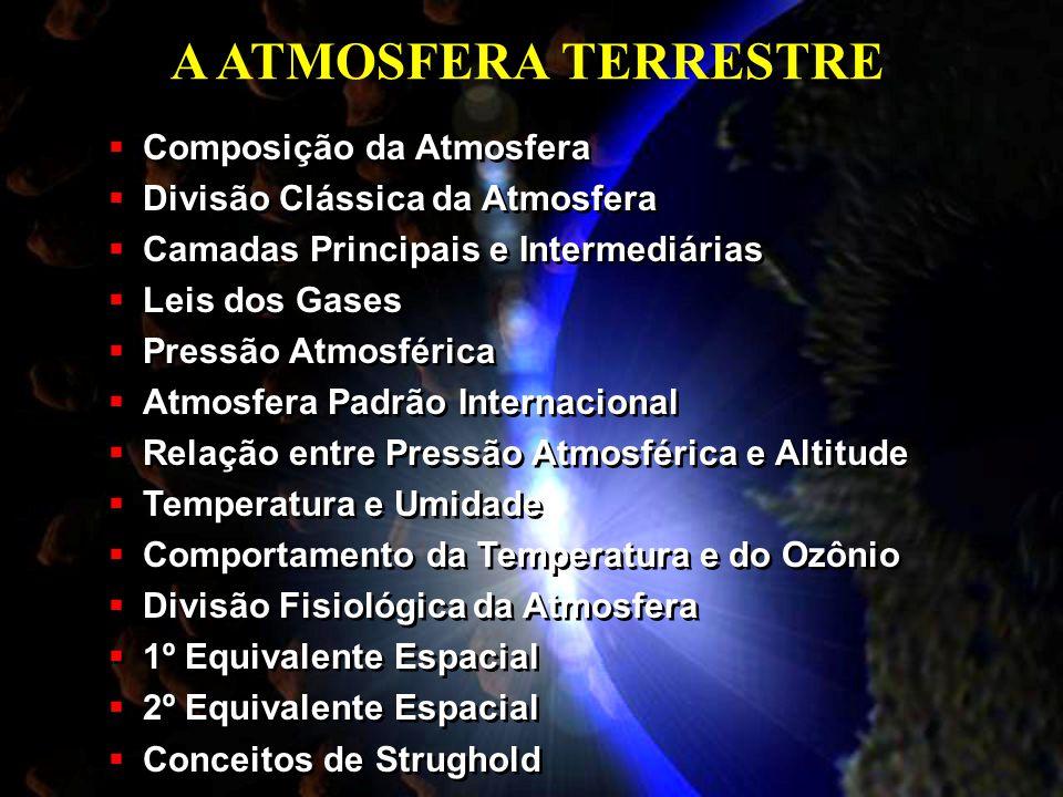 A ATMOSFERA TERRESTRE Composição da Atmosfera