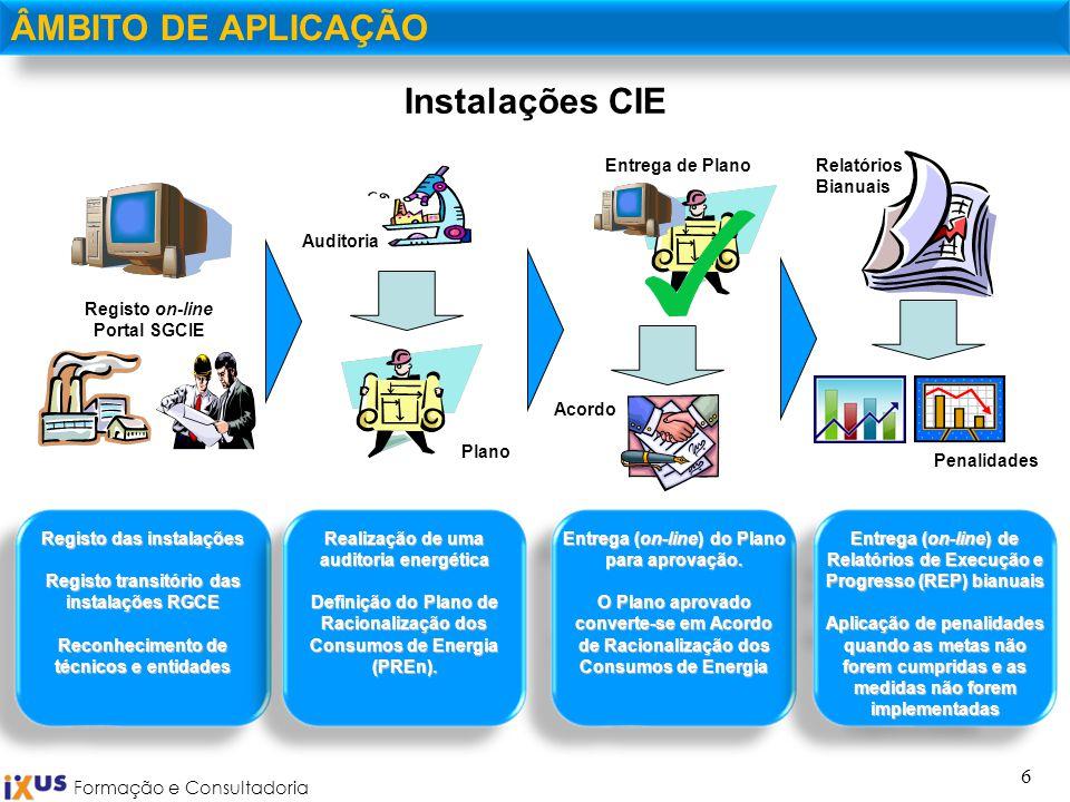 ÂMBITO DE APLICAÇÃO Instalações CIE Entrega de Plano Acordo Relatórios