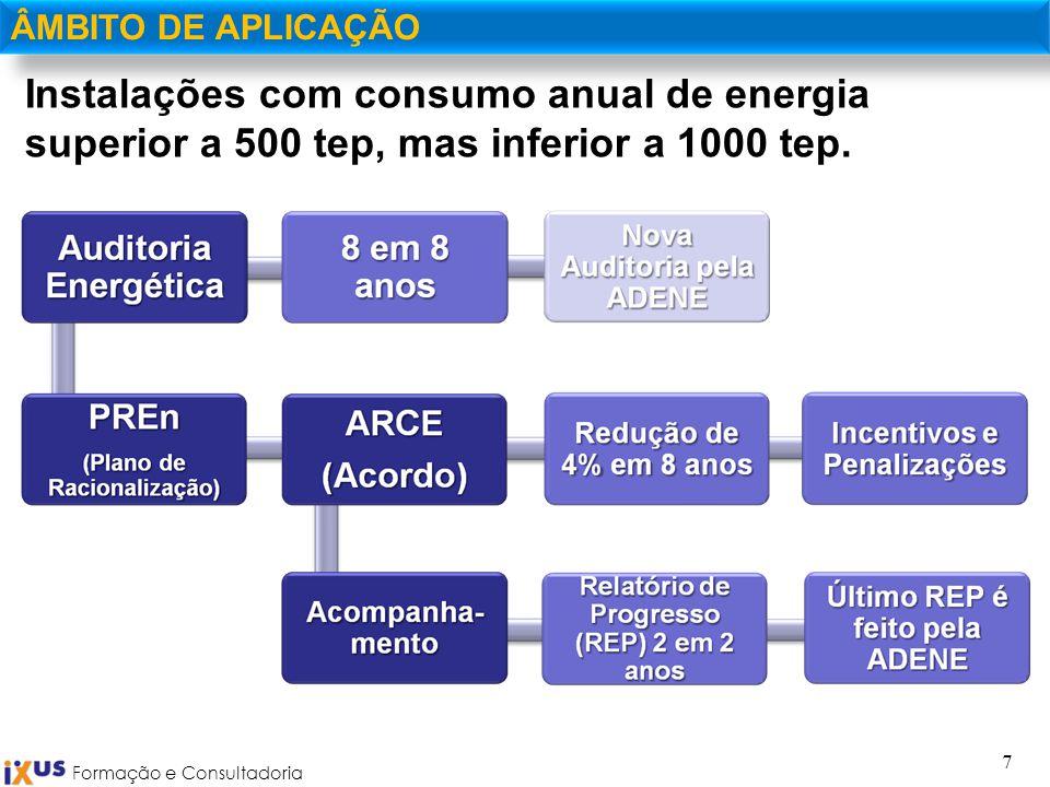 ÂMBITO DE APLICAÇÃO Instalações com consumo anual de energia superior a 500 tep, mas inferior a 1000 tep.